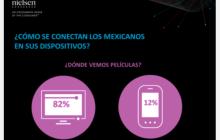 Para siempre estar conectados, 83% usa redes de familiares: Nielsen