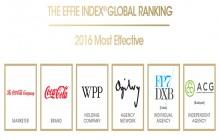 Dan a conocer el Effie Index: Ogilvy, WPP y Coca-Cola a la cabeza