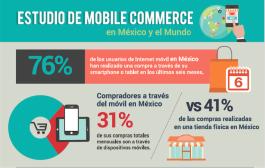 Una mirada al Mobile Commerce en México y el mundo