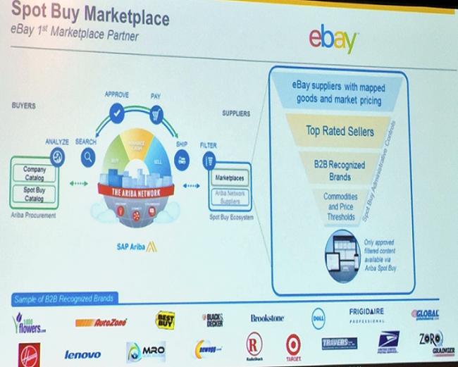 Lanzan SAP Ariba Spot Buy para mejora del e-commerce empresarial